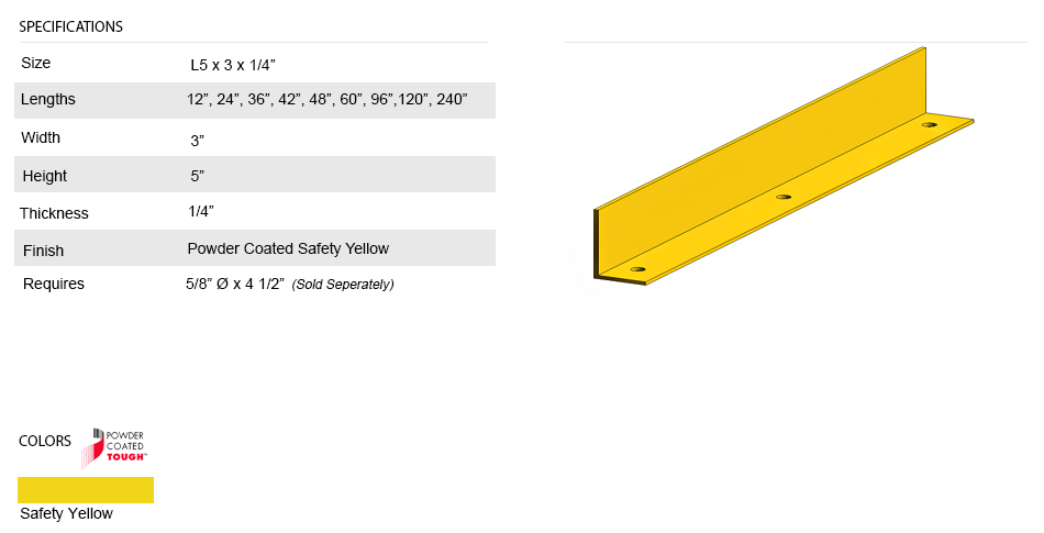 Guardrail Floor Angle Guide